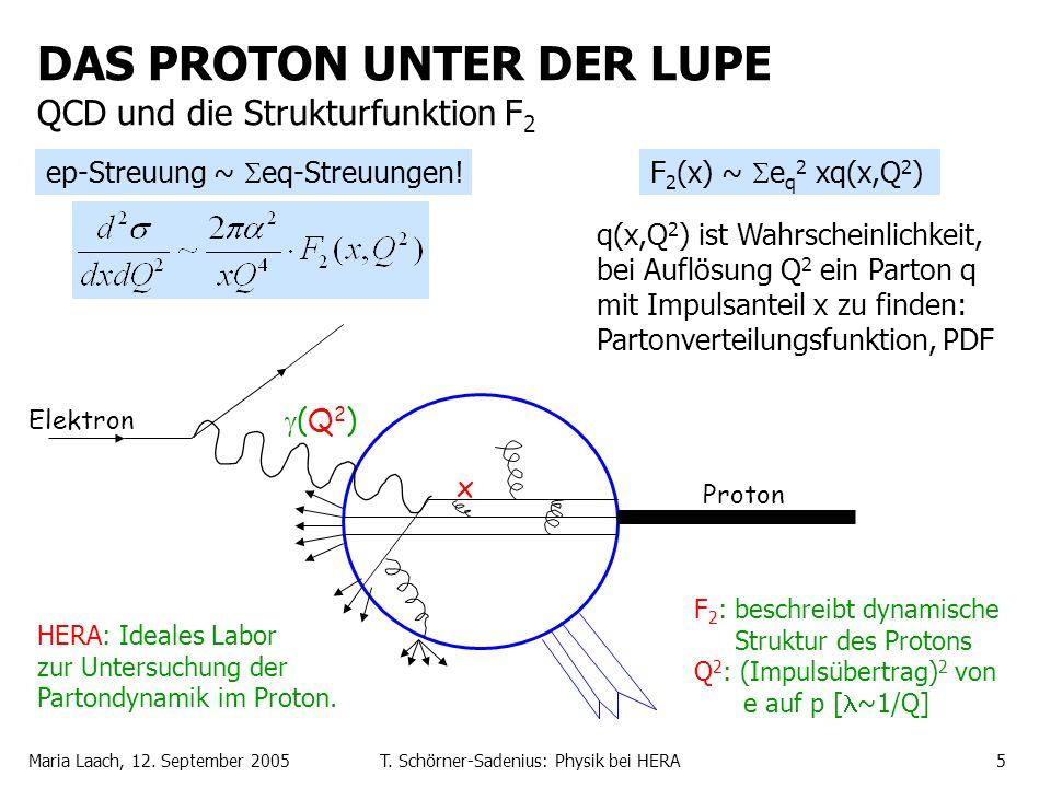 Maria Laach, 12. September 2005T. Schörner-Sadenius: Physik bei HERA5 DAS PROTON UNTER DER LUPE QCD und die Strukturfunktion F 2 F 2 : beschreibt dyna