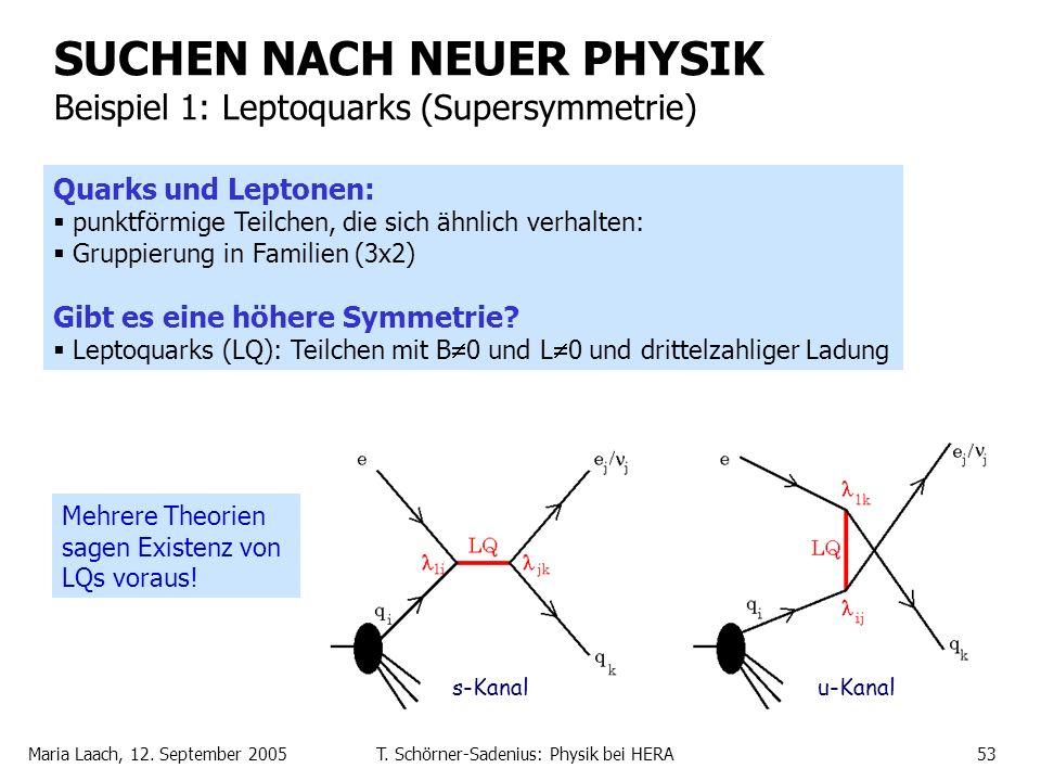 Maria Laach, 12. September 2005T. Schörner-Sadenius: Physik bei HERA53 SUCHEN NACH NEUER PHYSIK Beispiel 1: Leptoquarks (Supersymmetrie) s-Kanal u-Kan