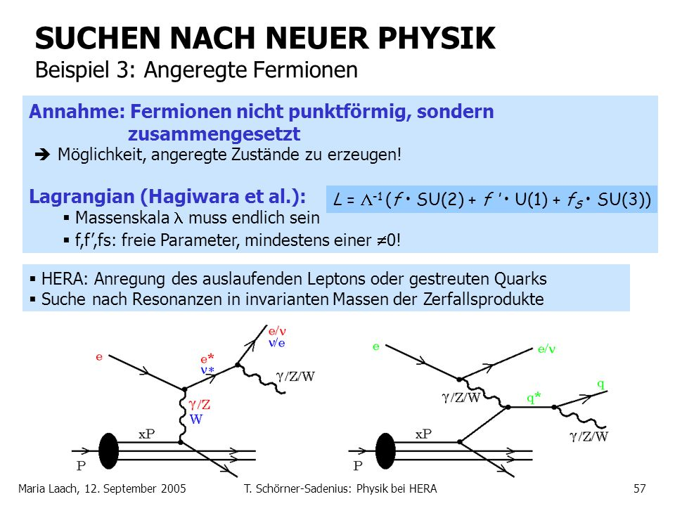 Maria Laach, 12. September 2005T. Schörner-Sadenius: Physik bei HERA57 SUCHEN NACH NEUER PHYSIK Beispiel 3: Angeregte Fermionen HERA: Anregung des aus