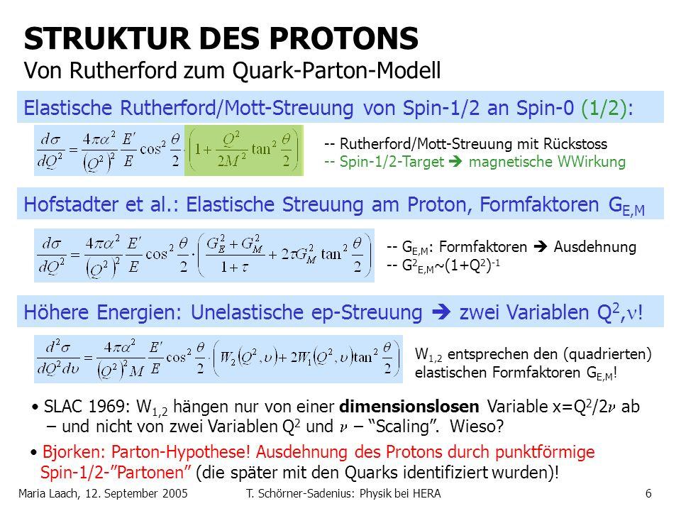 Maria Laach, 12. September 2005T. Schörner-Sadenius: Physik bei HERA6 STRUKTUR DES PROTONS Von Rutherford zum Quark-Parton-Modell Höhere Energien: Une