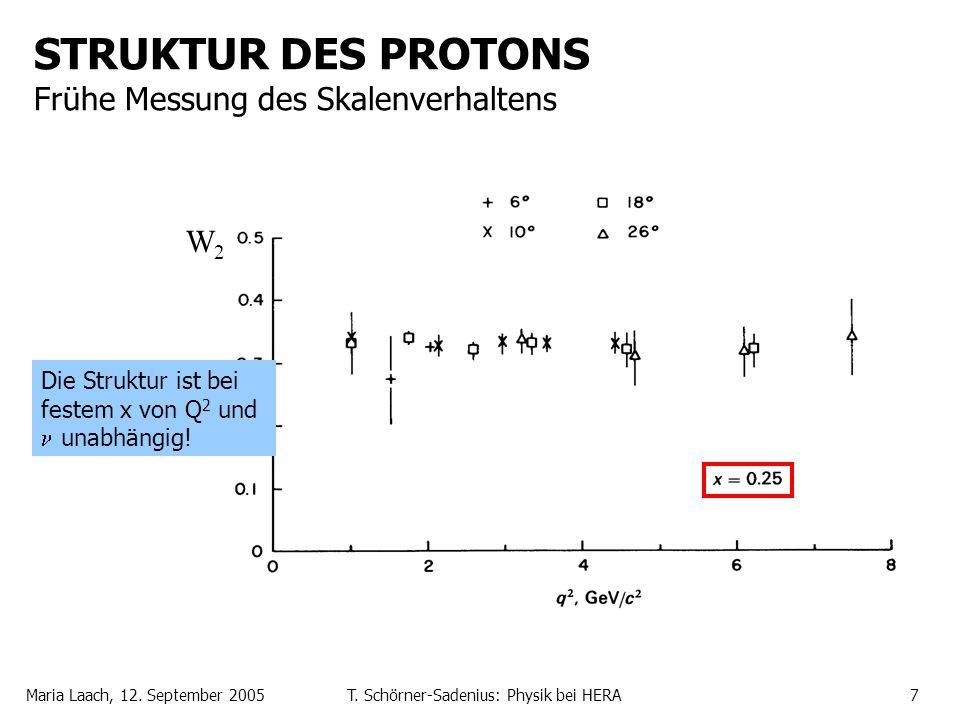 Maria Laach, 12. September 2005T. Schörner-Sadenius: Physik bei HERA7 STRUKTUR DES PROTONS Frühe Messung des Skalenverhaltens Die Struktur ist bei fes