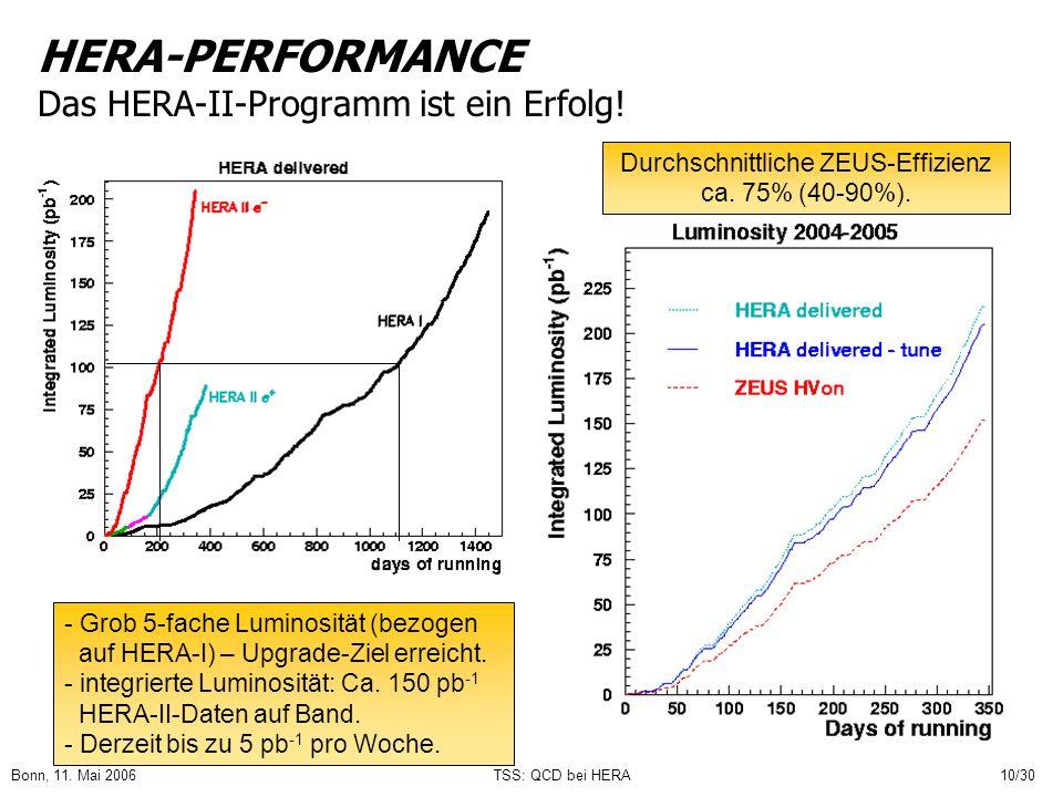 Bonn, 11. Mai 2006TSS: QCD bei HERA10/30 HERA-PERFORMANCE Das HERA-II-Programm ist ein Erfolg! - Grob 5-fache Luminosität (bezogen auf HERA-I) – Upgra