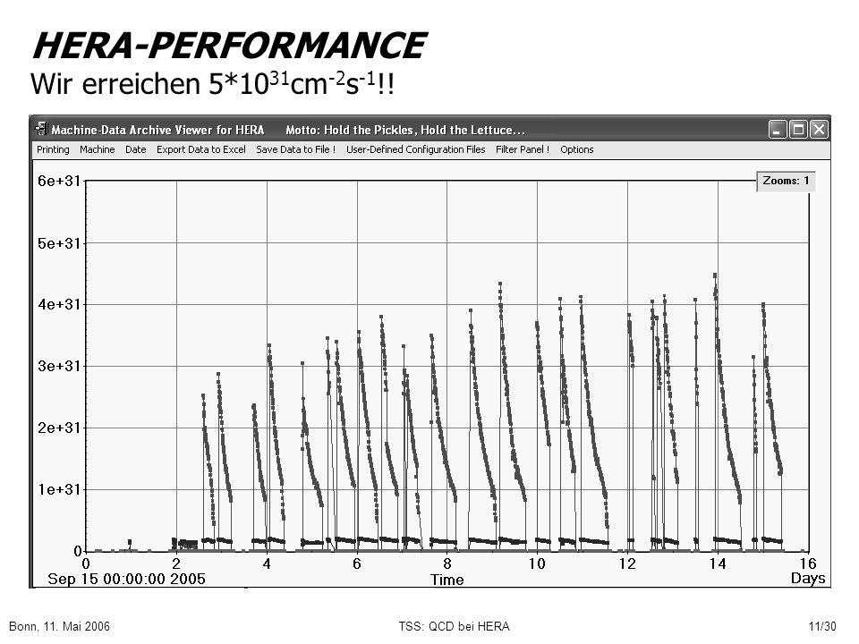 Bonn, 11. Mai 2006TSS: QCD bei HERA11/30 HERA-PERFORMANCE Wir erreichen 5*10 31 cm -2 s -1 !!