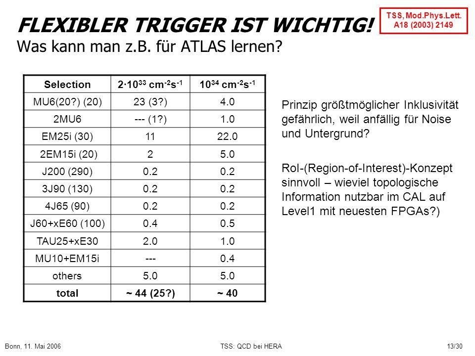 Bonn, 11. Mai 2006TSS: QCD bei HERA13/30 FLEXIBLER TRIGGER IST WICHTIG! Was kann man z.B. für ATLAS lernen? Selection2·10 33 cm -2 s -1 10 34 cm -2 s