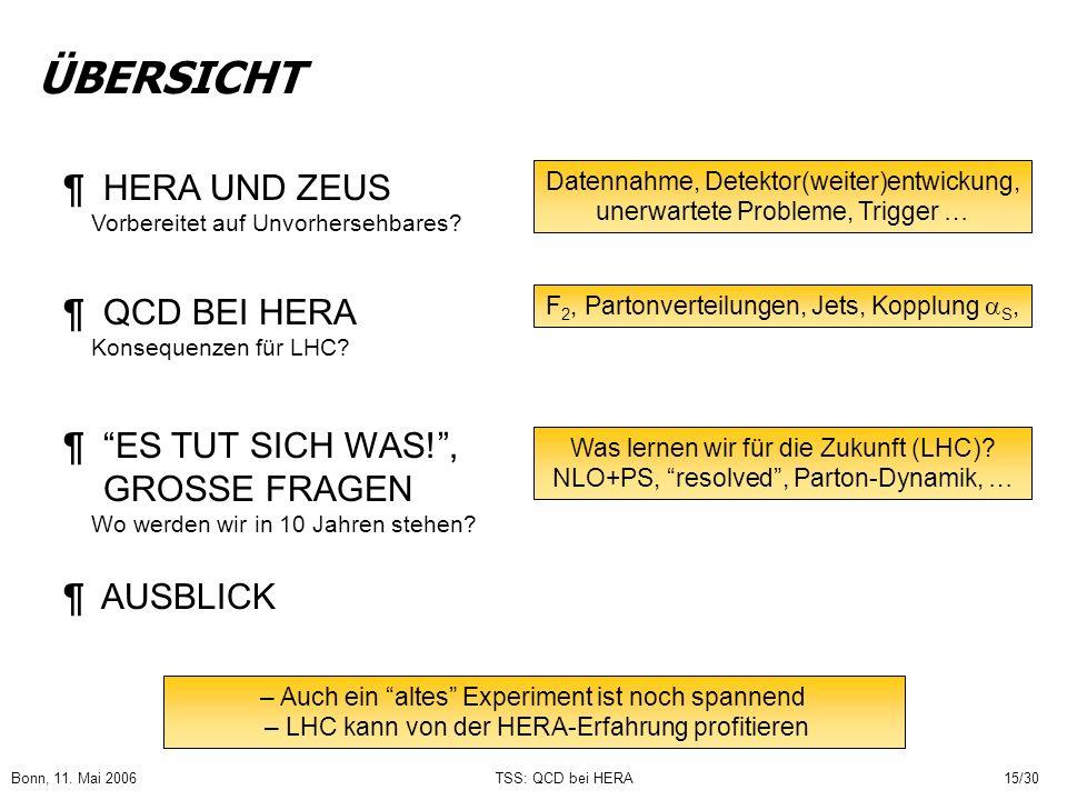 Bonn, 11. Mai 2006TSS: QCD bei HERA15/30 ÜBERSICHT ¶ HERA UND ZEUS Vorbereitet auf Unvorhersehbares? ¶ QCD BEI HERA Konsequenzen für LHC? ¶ ES TUT SIC