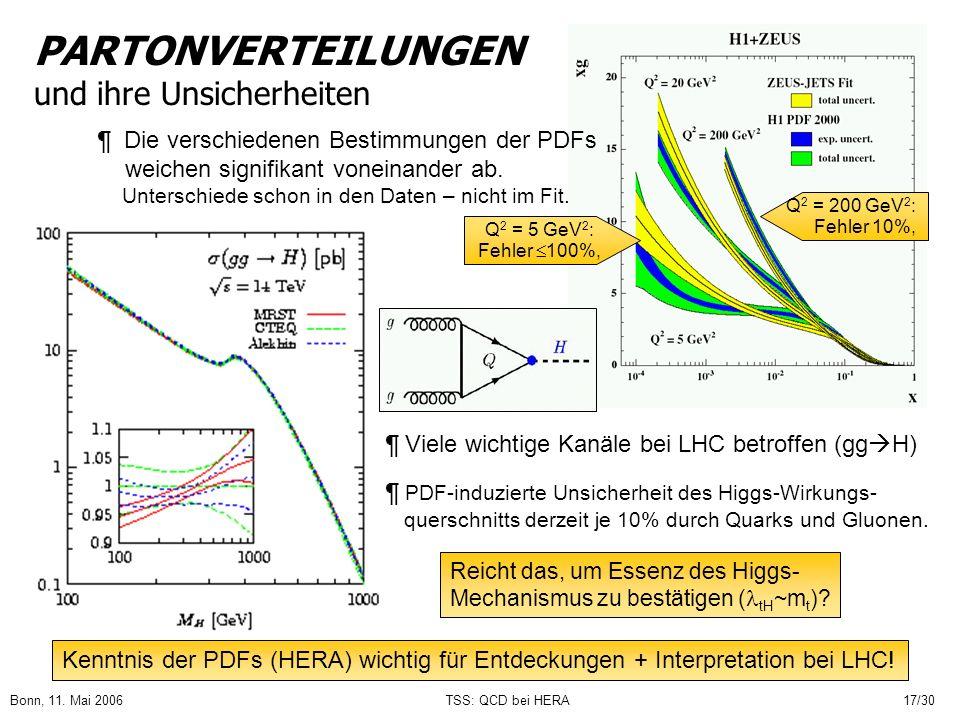 Bonn, 11. Mai 2006TSS: QCD bei HERA17/30 PARTONVERTEILUNGEN und ihre Unsicherheiten ¶ Die verschiedenen Bestimmungen der PDFs weichen signifikant vone