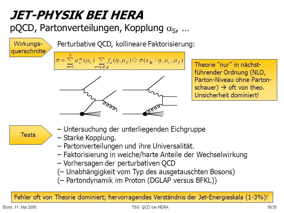 Bonn, 11. Mai 2006TSS: QCD bei HERA18/30 JET-PHYSIK BEI HERA pQCD, Partonverteilungen, Kopplung S, … Wirkungs- querschnitte – Untersuchung der unterli