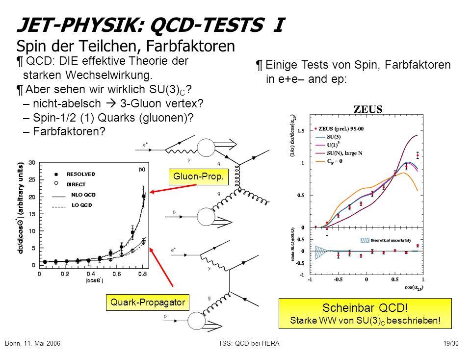 Bonn, 11. Mai 2006TSS: QCD bei HERA19/30 JET-PHYSIK: QCD-TESTS I Spin der Teilchen, Farbfaktoren ¶ QCD: DIE effektive Theorie der starken Wechselwirku