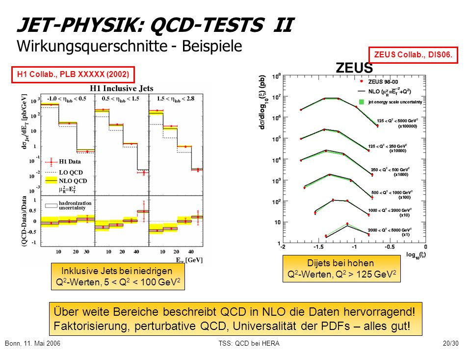 Bonn, 11. Mai 2006TSS: QCD bei HERA20/30 JET-PHYSIK: QCD-TESTS II Wirkungsquerschnitte - Beispiele ZEUS Collab., DIS06. H1 Collab., PLB XXXXX (2002) Ü