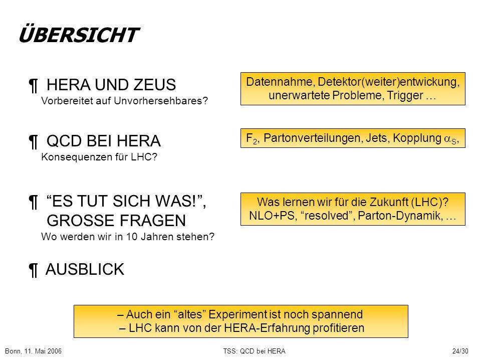Bonn, 11. Mai 2006TSS: QCD bei HERA24/30 ÜBERSICHT ¶ HERA UND ZEUS Vorbereitet auf Unvorhersehbares? ¶ QCD BEI HERA Konsequenzen für LHC? ¶ ES TUT SIC