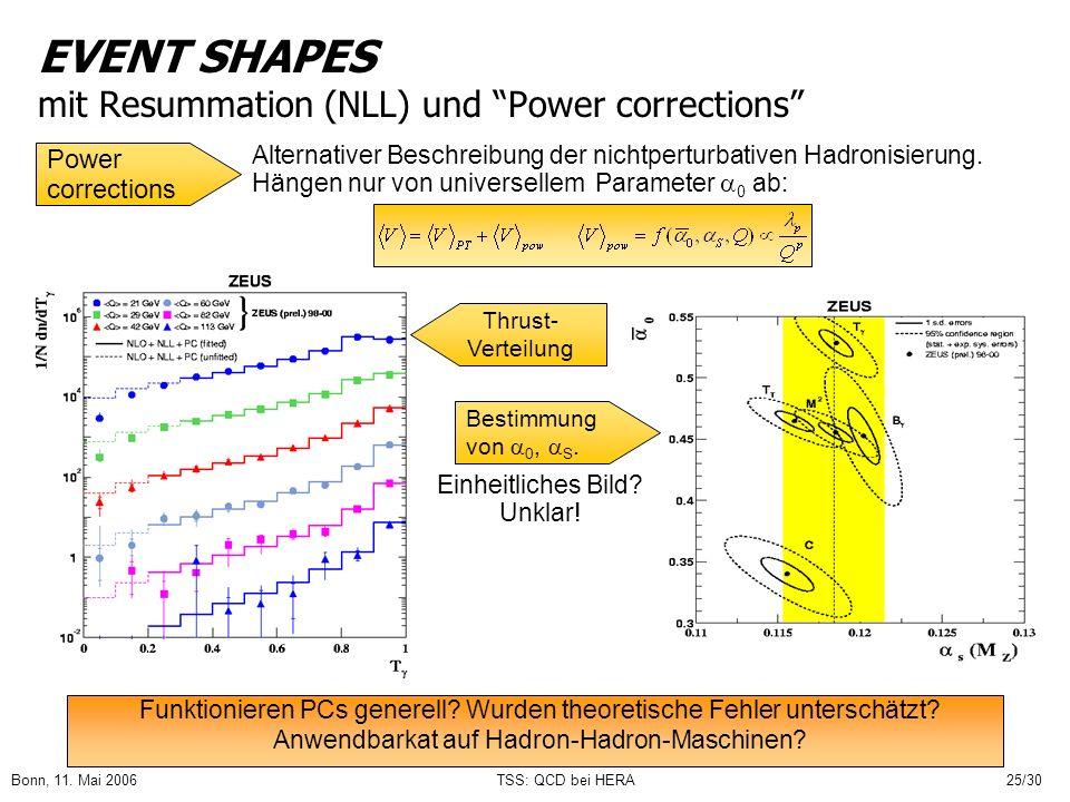 Bonn, 11. Mai 2006TSS: QCD bei HERA25/30 EVENT SHAPES mit Resummation (NLL) und Power corrections Thrust- Verteilung Bestimmung von 0, S. Funktioniere