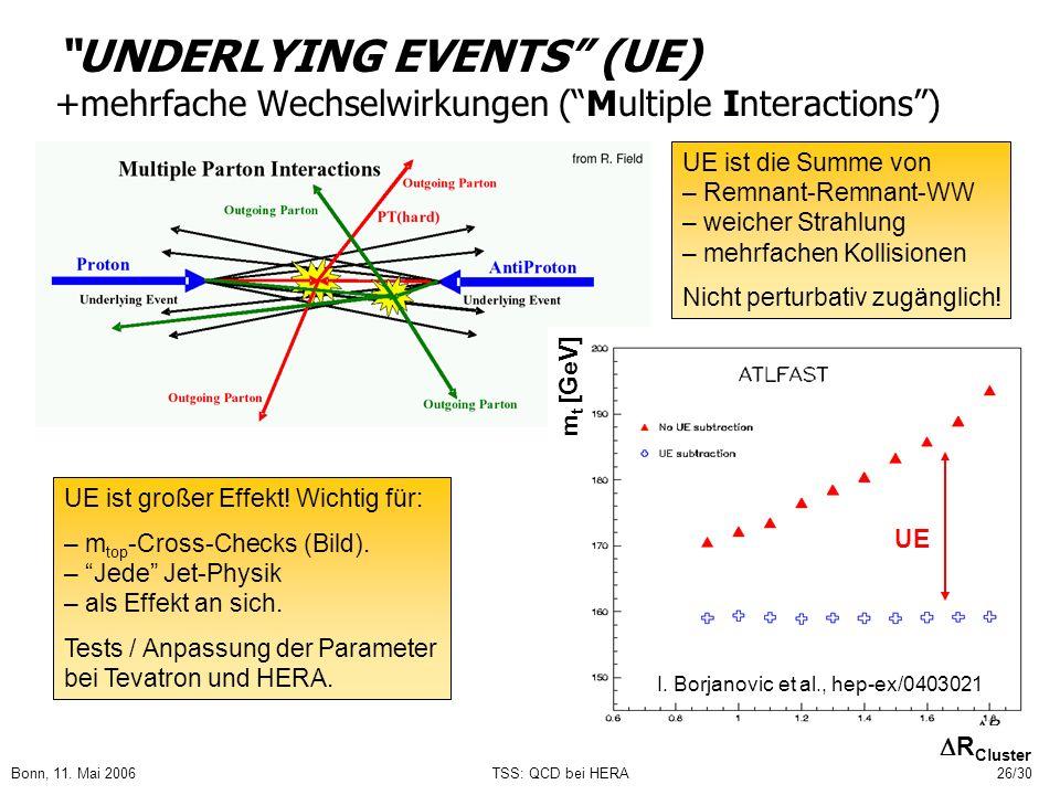 Bonn, 11. Mai 2006TSS: QCD bei HERA26/30 I. Borjanovic et al., hep-ex/0403021 R Cluster UE UNDERLYING EVENTS (UE) +mehrfache Wechselwirkungen (Multipl
