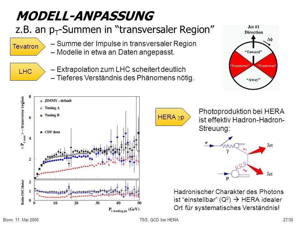 Bonn, 11. Mai 2006TSS: QCD bei HERA27/30 MODELL-ANPASSUNG z.B. an p T -Summen in transversaler Region – Summe der Impulse in transversaler Region – Mo