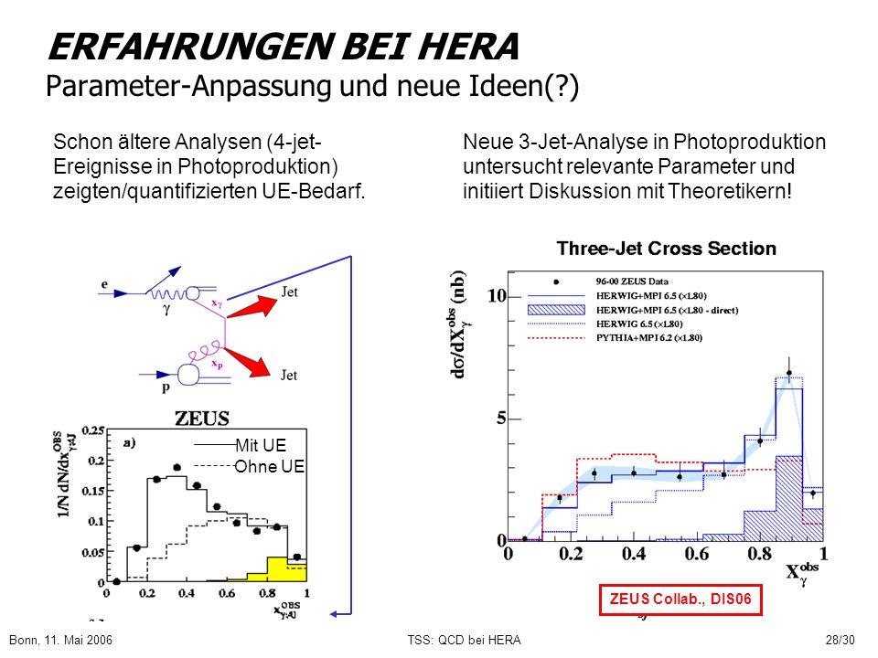 Bonn, 11. Mai 2006TSS: QCD bei HERA28/30 Mit UE Ohne UE ERFAHRUNGEN BEI HERA Parameter-Anpassung und neue Ideen(?) Schon ältere Analysen (4-jet- Ereig