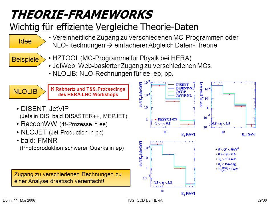 Bonn, 11. Mai 2006TSS: QCD bei HERA29/30 THEORIE-FRAMEWORKS Wichtig für effiziente Vergleiche Theorie-Daten Idee Vereinheitliche Zugang zu verschieden