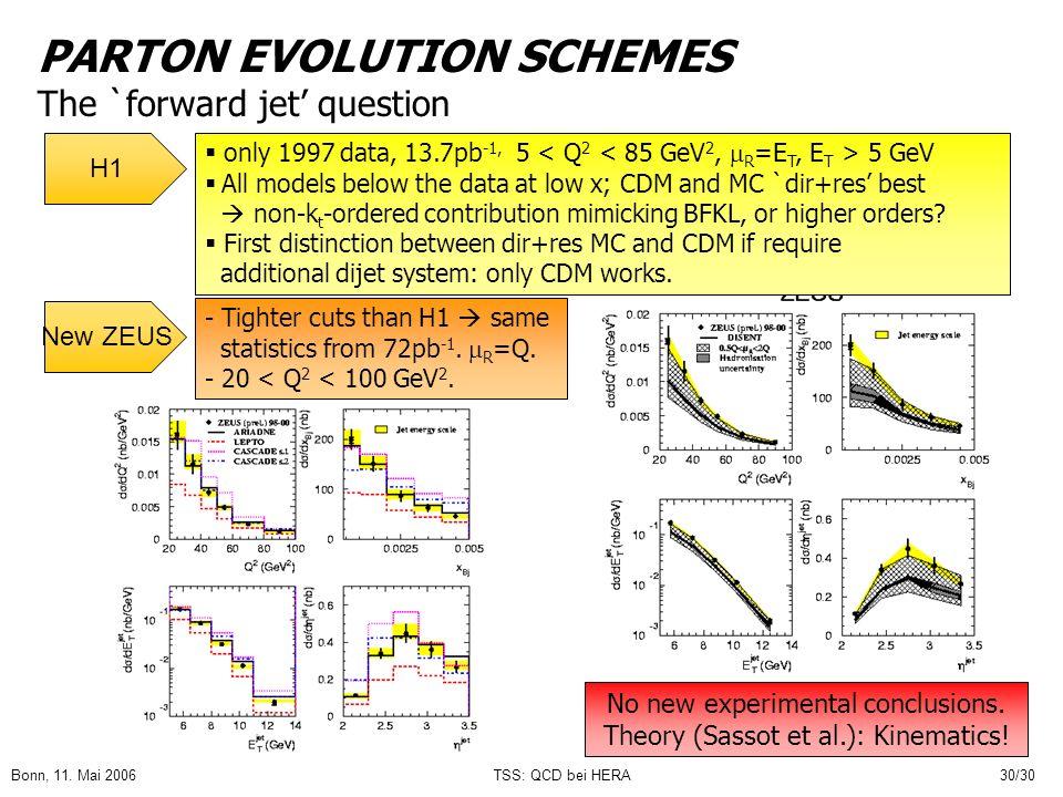 Bonn, 11. Mai 2006TSS: QCD bei HERA30/30 PARTON EVOLUTION SCHEMES The `forward jet question 17 - Tighter cuts than H1 same statistics from 72pb -1. R