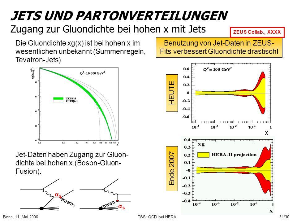 Bonn, 11. Mai 2006TSS: QCD bei HERA31/30 JETS UND PARTONVERTEILUNGEN Zugang zur Gluondichte bei hohen x mit Jets Benutzung von Jet-Daten in ZEUS- Fits