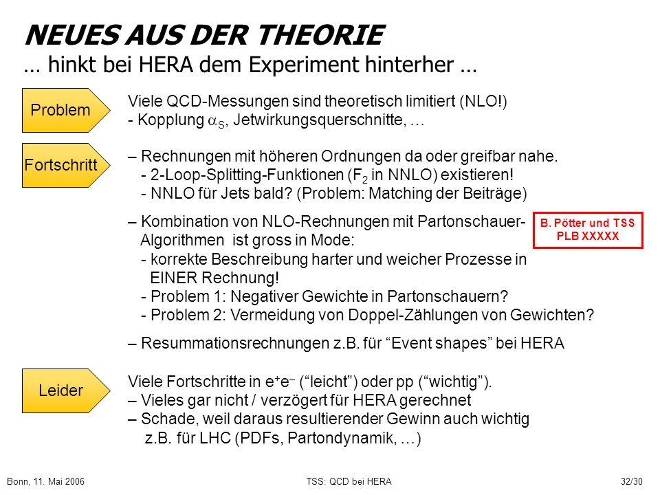 Bonn, 11. Mai 2006TSS: QCD bei HERA32/30 NEUES AUS DER THEORIE … hinkt bei HERA dem Experiment hinterher … Viele QCD-Messungen sind theoretisch limiti