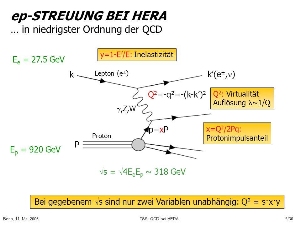 Bonn, 11. Mai 2006TSS: QCD bei HERA5/30 ep-STREUUNG BEI HERA … in niedrigster Ordnung der QCD,Z,W k Lepton (e ± ) Proton P k(e ±, ) p=xP Q 2 =-q 2 =-(