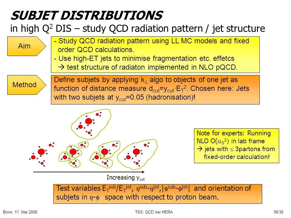 Bonn, 11. Mai 2006TSS: QCD bei HERA56/30 SUBJET DISTRIBUTIONS in high Q 2 DIS – study QCD radiation pattern / jet structure - Study QCD radiation patt
