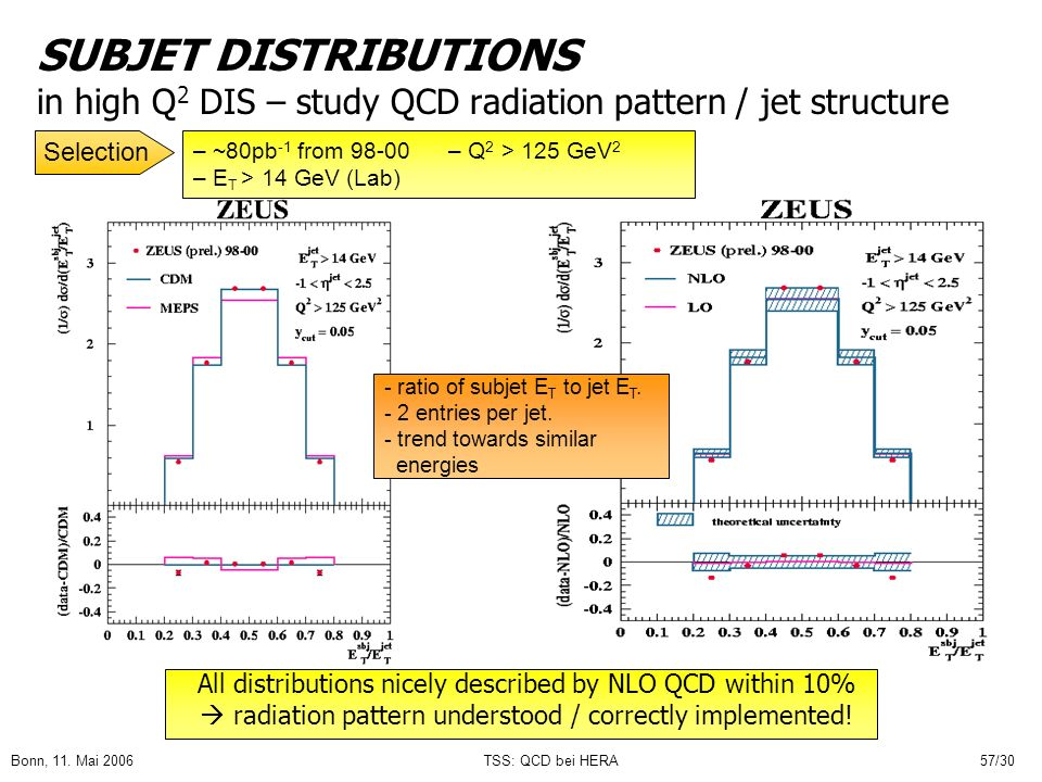 Bonn, 11. Mai 2006TSS: QCD bei HERA57/30 SUBJET DISTRIBUTIONS in high Q 2 DIS – study QCD radiation pattern / jet structure All distributions nicely d