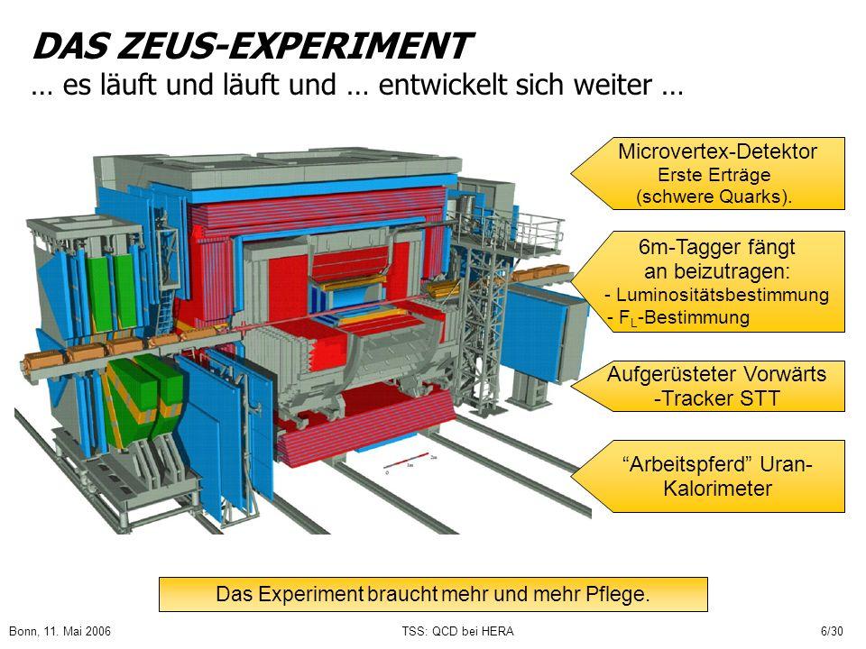 Bonn, 11. Mai 2006TSS: QCD bei HERA6/30 DAS ZEUS-EXPERIMENT … es läuft und läuft und … entwickelt sich weiter … Das Experiment braucht mehr und mehr P