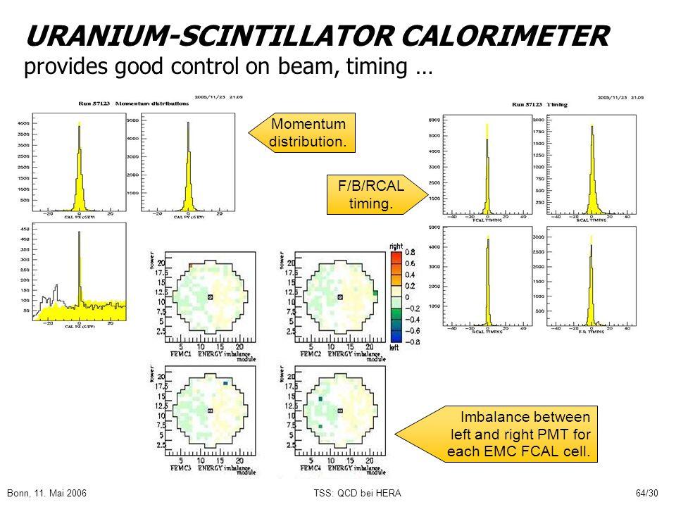 Bonn, 11. Mai 2006TSS: QCD bei HERA64/30 URANIUM-SCINTILLATOR CALORIMETER provides good control on beam, timing … Momentum distribution. F/B/RCAL timi