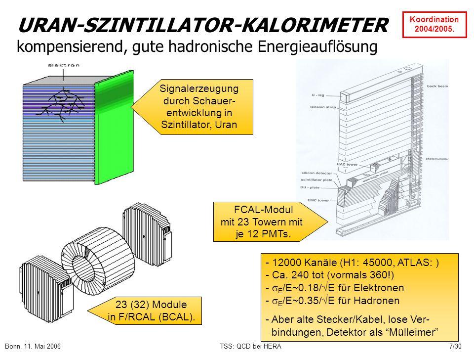 Bonn, 11. Mai 2006TSS: QCD bei HERA7/30 URAN-SZINTILLATOR-KALORIMETER kompensierend, gute hadronische Energieauflösung FCAL-Modul mit 23 Towern mit je