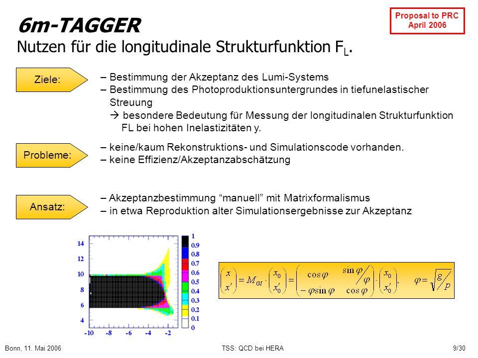 Bonn, 11. Mai 2006TSS: QCD bei HERA9/30 6m-TAGGER Nutzen für die longitudinale Strukturfunktion F L. Proposal to PRC April 2006 Ziele: – Bestimmung de