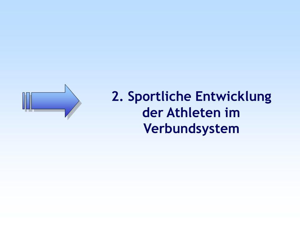 2. Sportliche Entwicklung der Athleten im Verbundsystem