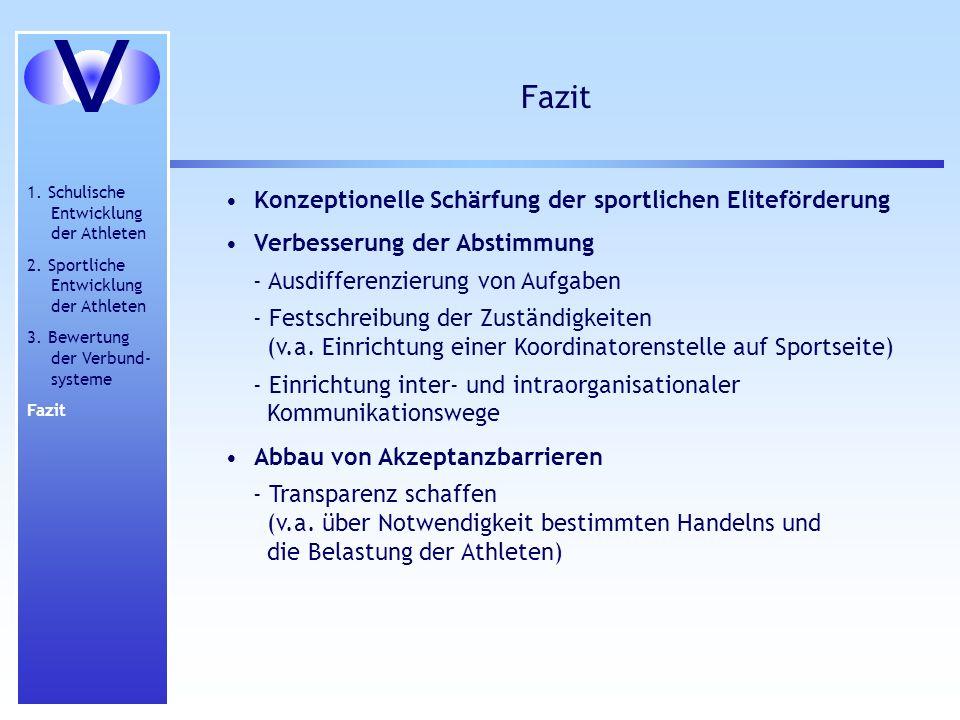 Fazit 1. Schulische Entwicklung der Athleten 2. Sportliche Entwicklung der Athleten 3. Bewertung der Verbund- systeme Fazit Konzeptionelle Schärfung d