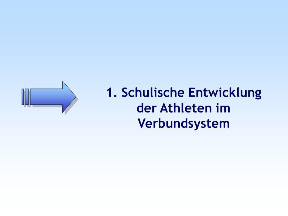 1. Schulische Entwicklung der Athleten im Verbundsystem