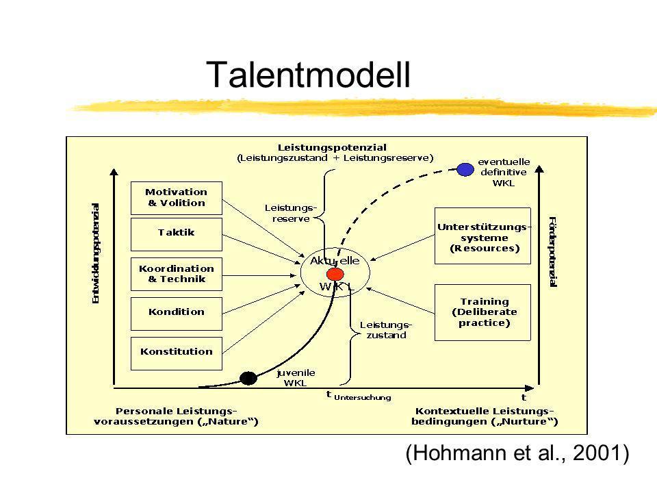 Handlungskontrolle HAKEMP (Kuhl,1990) Bestimmt den Grad der Handlungs- bzw.