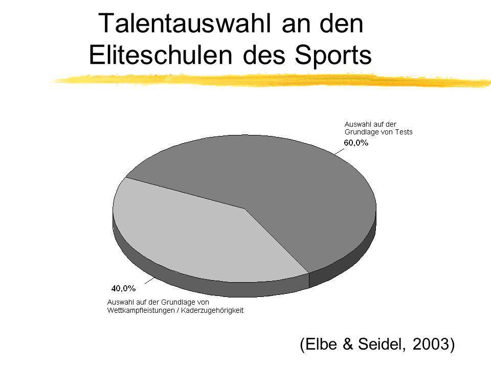 Ergebnisse zEs lassen sich bedeutsame Zusammenhänge zwischen motivationalen und volitionalen Persönlichkeitsmerkmalen und zukünftiger sportlicher Leistung finden.