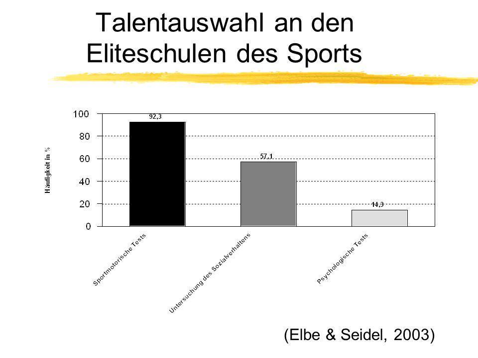 Talentauswahl an den Eliteschulen des Sports (Elbe & Seidel, 2003)