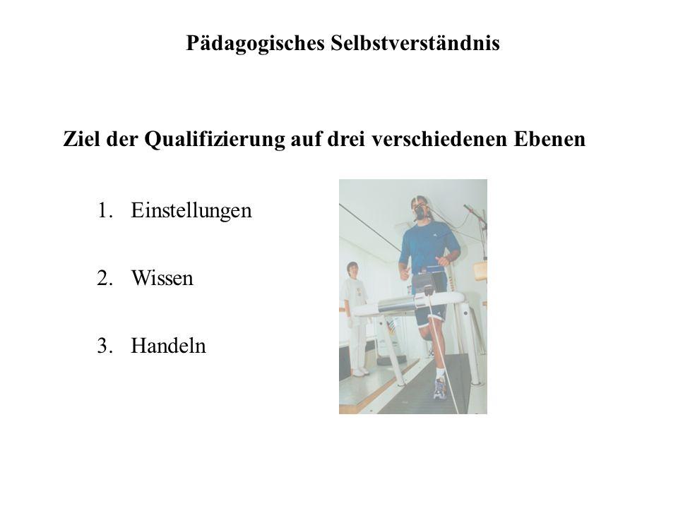 Pädagogisches Selbstverständnis Ziel der Qualifizierung auf drei verschiedenen Ebenen 1.Einstellungen 2.Wissen 3.Handeln