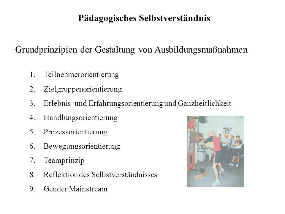 Pädagogisches Selbstverständnis Grundprinzipien der Gestaltung von Ausbildungsmaßnahmen 1.Teilnehmerorientierung 2.Zielgruppenorientierung 3.Erlebnis-
