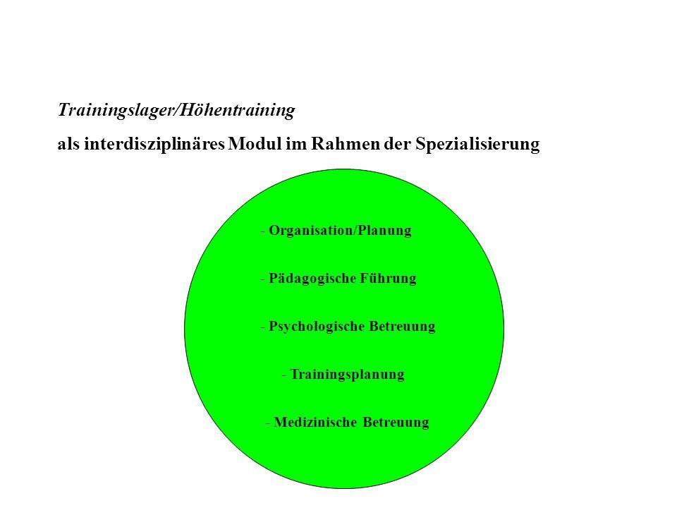 Trainingslager/Höhentraining als interdisziplinäres Modul im Rahmen der Spezialisierung - Organisation/Planung - Pädagogische Führung - Psychologische