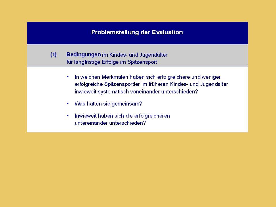 Forschungsprojekt Zur Wirksamkeit von Fördersystemen - Zwischenstand - Johann Wolfgang Goethe-Universität Frankfurt am Main Institut für Sportwissenschaften Arbeitsgruppe Forschung Nachwuchsleistungssport-Konzept