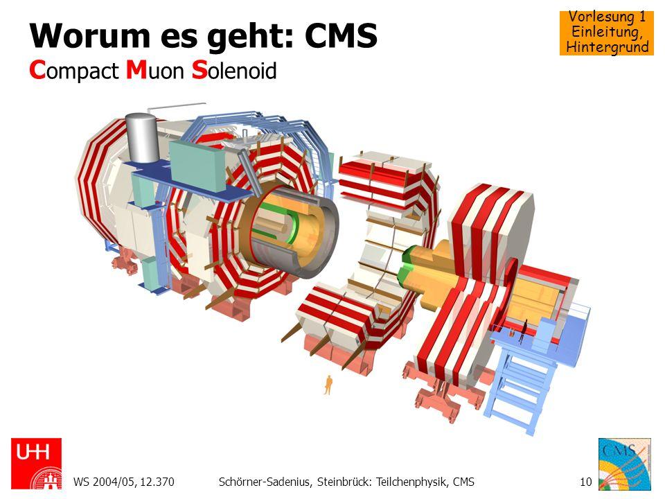 Vorlesung 1 Einleitung, Hintergrund WS 2004/05, 12.370Schörner-Sadenius, Steinbrück: Teilchenphysik, CMS10 Worum es geht: CMS C ompact M uon S olenoid