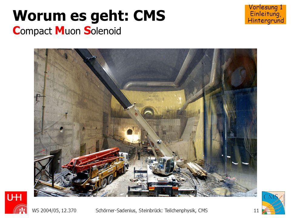 Vorlesung 1 Einleitung, Hintergrund WS 2004/05, 12.370Schörner-Sadenius, Steinbrück: Teilchenphysik, CMS11 Worum es geht: CMS C ompact M uon S olenoid