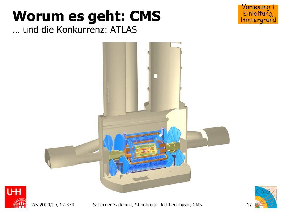 Vorlesung 1 Einleitung, Hintergrund WS 2004/05, 12.370Schörner-Sadenius, Steinbrück: Teilchenphysik, CMS12 Worum es geht: CMS … und die Konkurrenz: AT