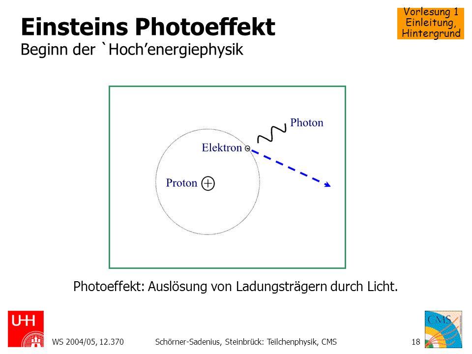 Vorlesung 1 Einleitung, Hintergrund WS 2004/05, 12.370Schörner-Sadenius, Steinbrück: Teilchenphysik, CMS18 Einsteins Photoeffekt Beginn der `Hochenerg