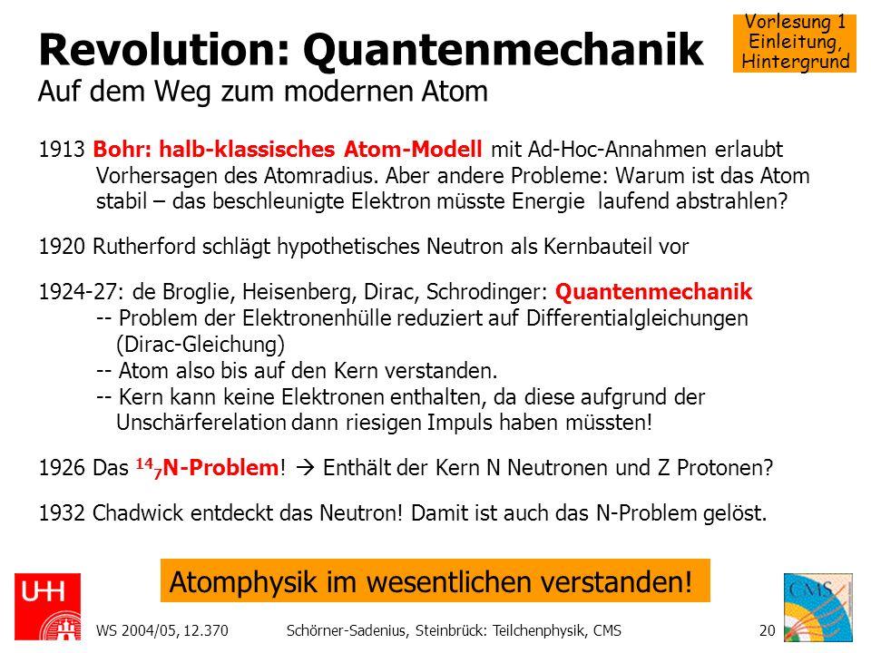 Vorlesung 1 Einleitung, Hintergrund WS 2004/05, 12.370Schörner-Sadenius, Steinbrück: Teilchenphysik, CMS20 Revolution: Quantenmechanik Auf dem Weg zum