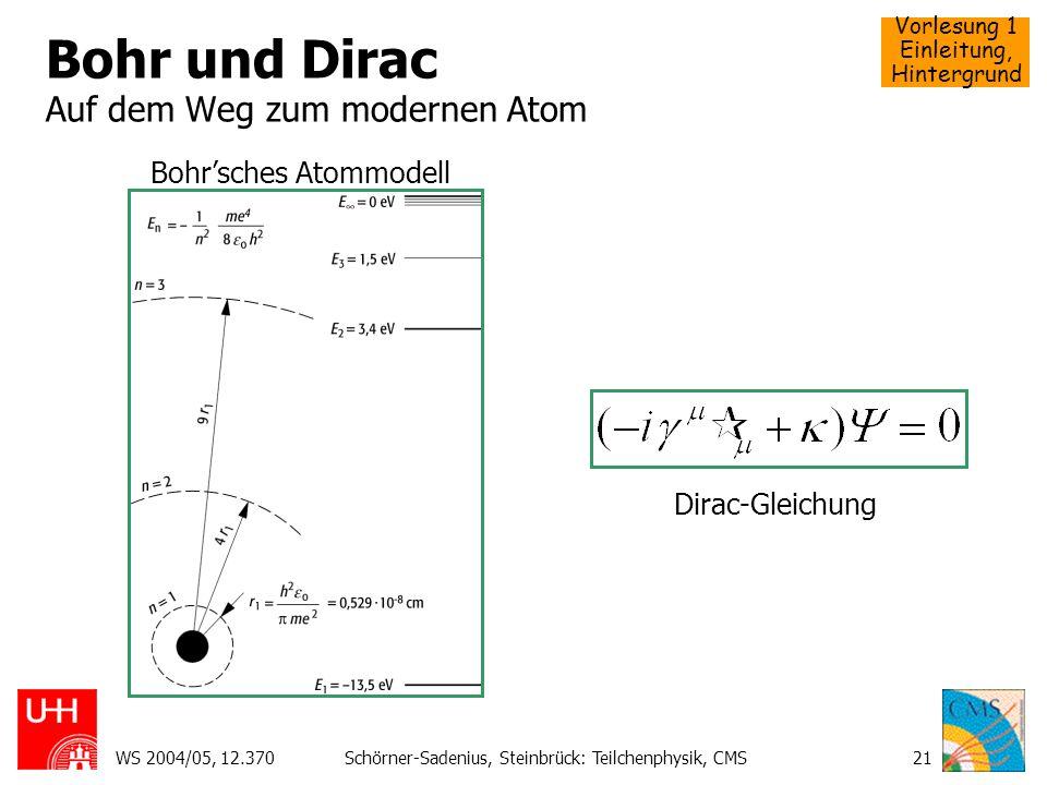 Vorlesung 1 Einleitung, Hintergrund WS 2004/05, 12.370Schörner-Sadenius, Steinbrück: Teilchenphysik, CMS21 Bohr und Dirac Auf dem Weg zum modernen Ato