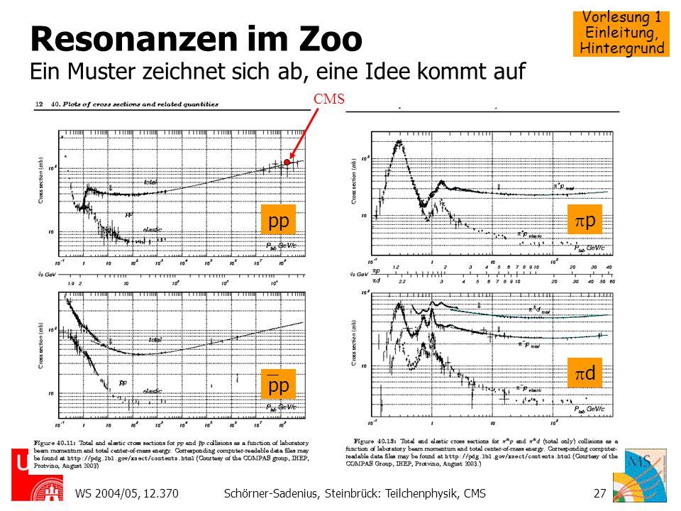 Vorlesung 1 Einleitung, Hintergrund WS 2004/05, 12.370Schörner-Sadenius, Steinbrück: Teilchenphysik, CMS27 Resonanzen im Zoo Ein Muster zeichnet sich