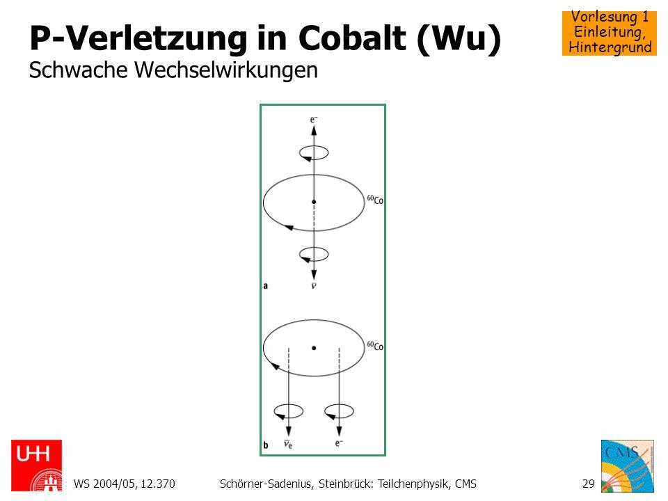 Vorlesung 1 Einleitung, Hintergrund WS 2004/05, 12.370Schörner-Sadenius, Steinbrück: Teilchenphysik, CMS29 P-Verletzung in Cobalt (Wu) Schwache Wechse
