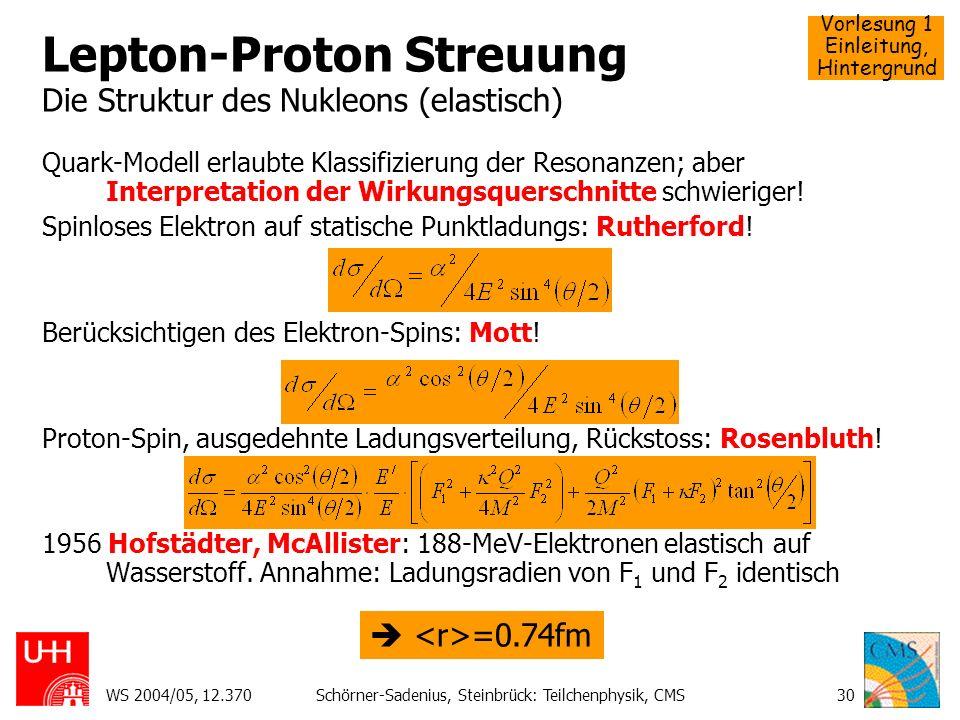 Vorlesung 1 Einleitung, Hintergrund WS 2004/05, 12.370Schörner-Sadenius, Steinbrück: Teilchenphysik, CMS30 Lepton-Proton Streuung Die Struktur des Nuk