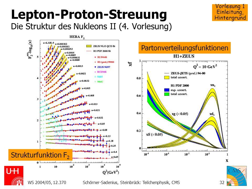 Vorlesung 1 Einleitung, Hintergrund WS 2004/05, 12.370Schörner-Sadenius, Steinbrück: Teilchenphysik, CMS32 Lepton-Proton-Streuung Die Struktur des Nuk
