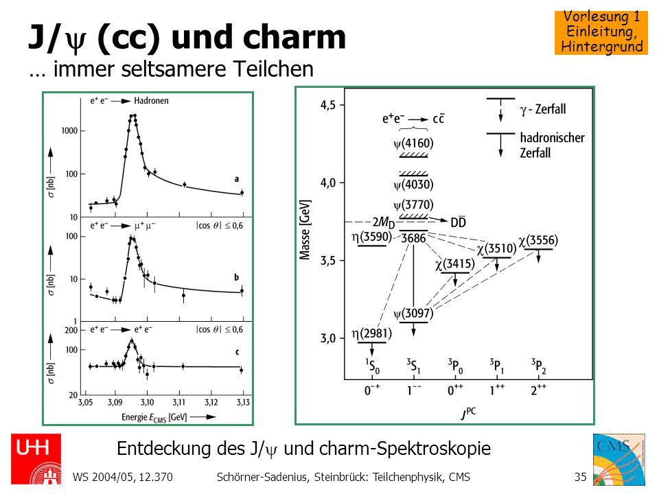 Vorlesung 1 Einleitung, Hintergrund WS 2004/05, 12.370Schörner-Sadenius, Steinbrück: Teilchenphysik, CMS35 J/ (cc) und charm … immer seltsamere Teilch